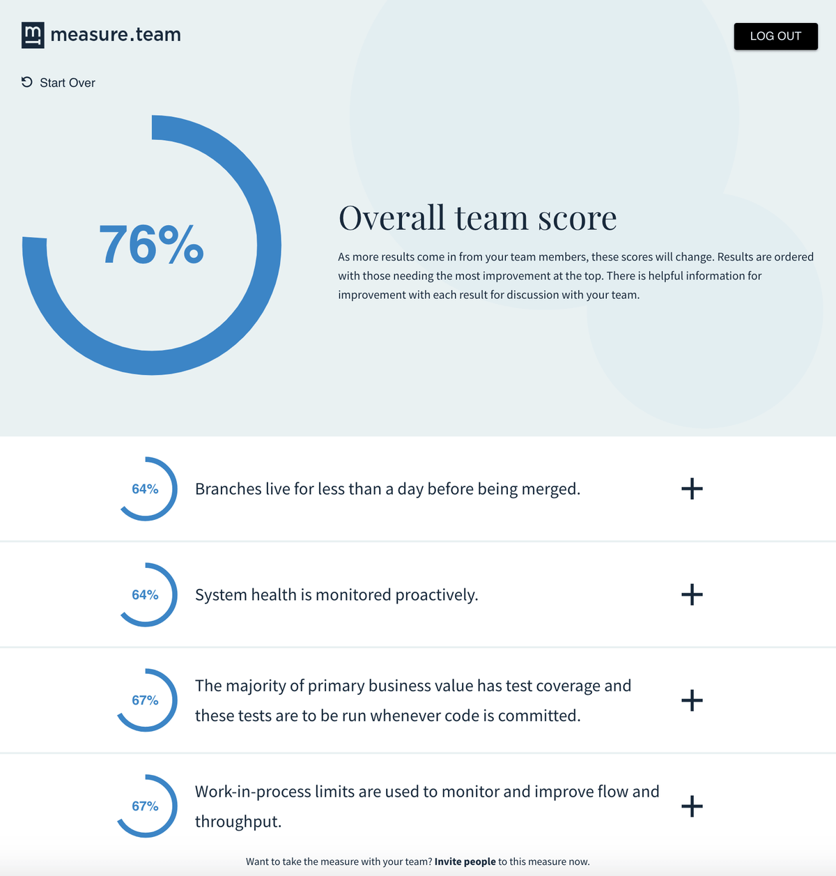 Screenshot of State of NEDCamp 2018 DevOps results