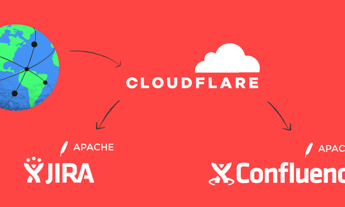diagram of traffic from the internet through cloudflare and apache